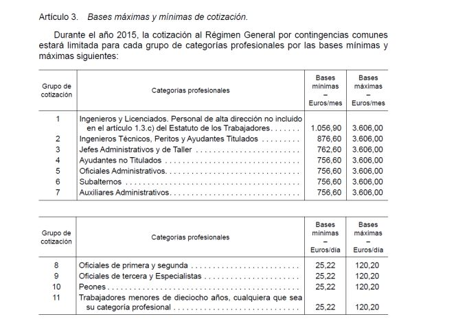 Convenio empleadas del hogar 2016 convenio colectivo de for Contrato de duracion determinada empleada de hogar