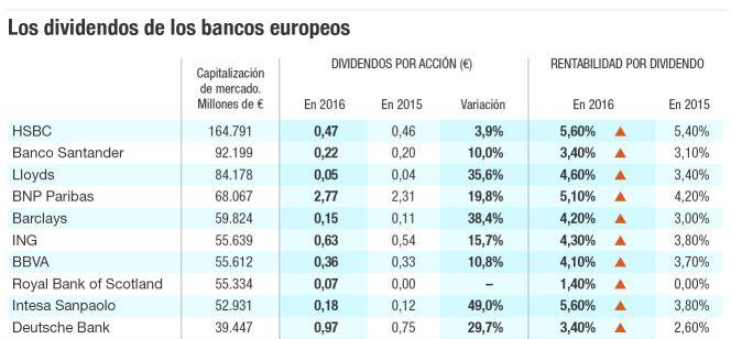 Im genes cr ditos y pr stamos personales de bankia for Bankia habitat oficinas