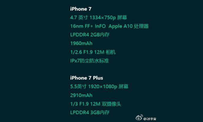 Desvelan las características del iPhone 7 y el iPhone 7 ...