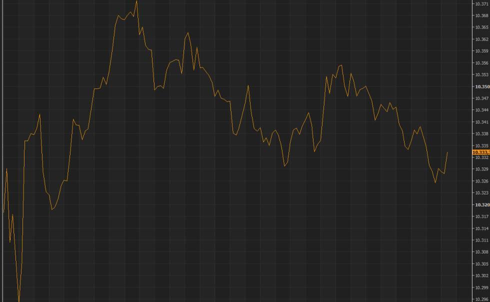 Las acciones de los bancos catalanes caen en la Bolsa de Madrid