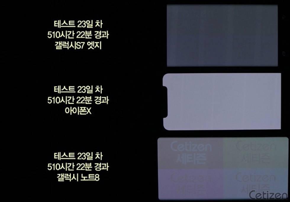 Prueba pantalla OLED
