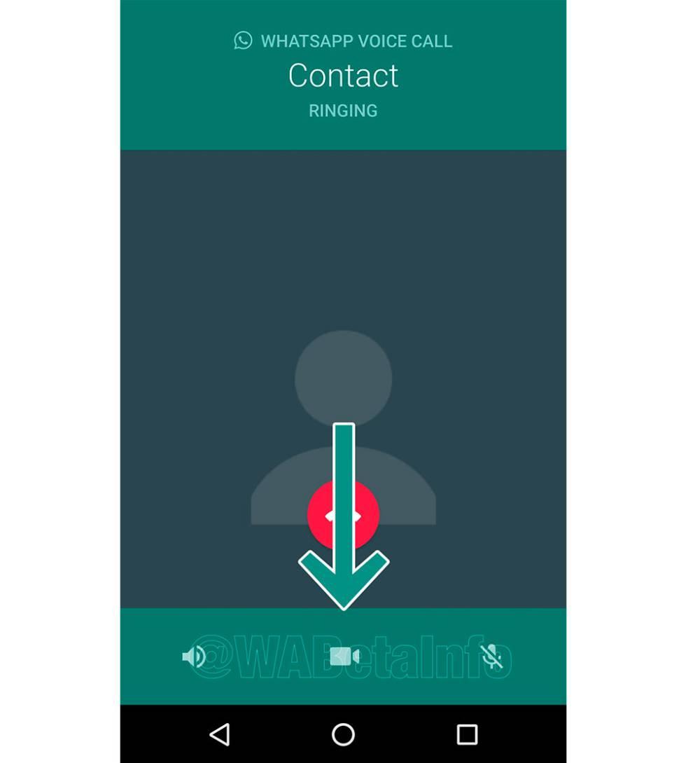 Esta es la nueva función de WhatsApp para android