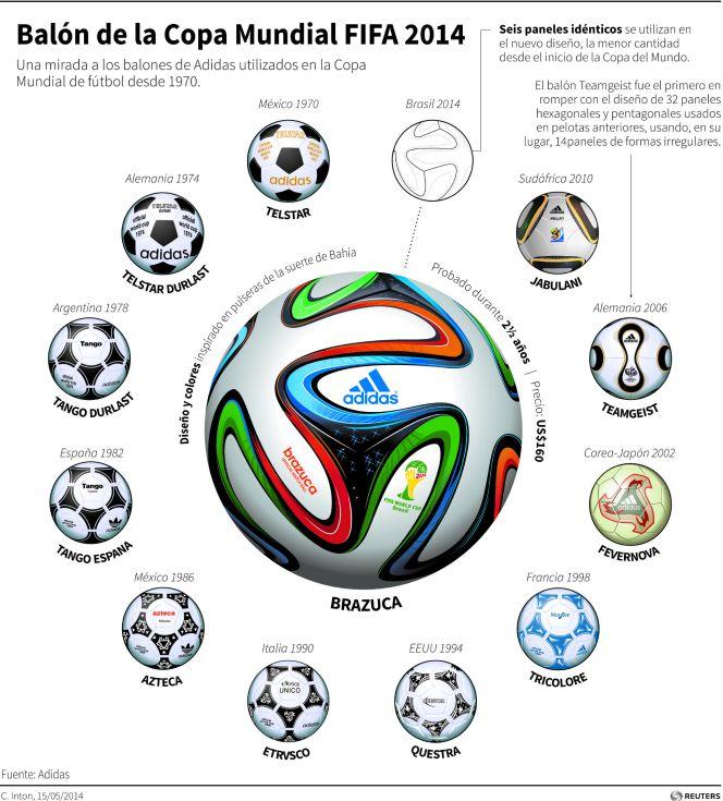 Brazuca  qué tiene el balón del Mundial para costar 128 euros ... 967092f91e17d
