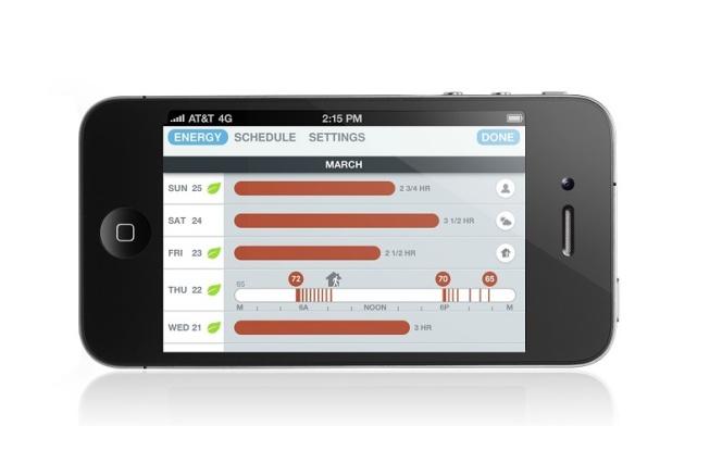 gadgets para conectar tu casa con tu smartphone
