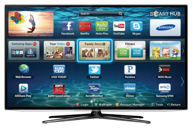 Al Comprar Tu Próximo Televisor Tendrás Que Decidir Entre