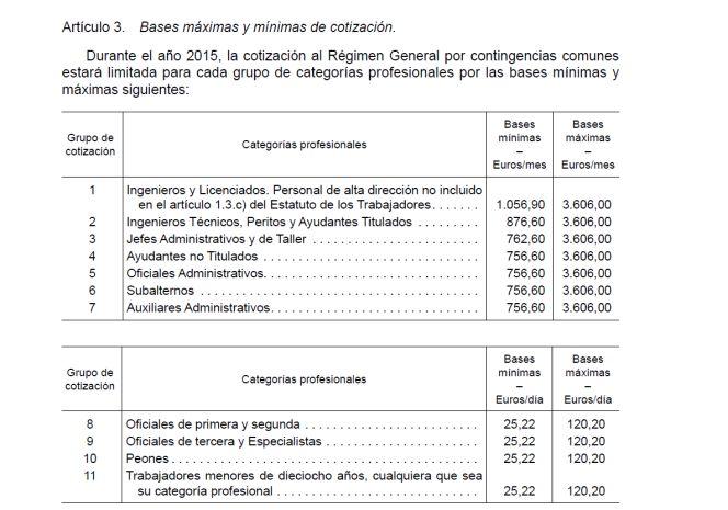 modelo contrato empleada hogar 2015 colombia as son las