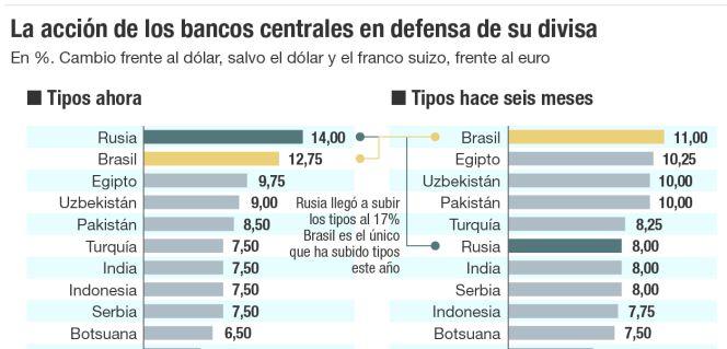 33cb5cb89ddb4 Qué ha hecho cada país para proteger su moneda