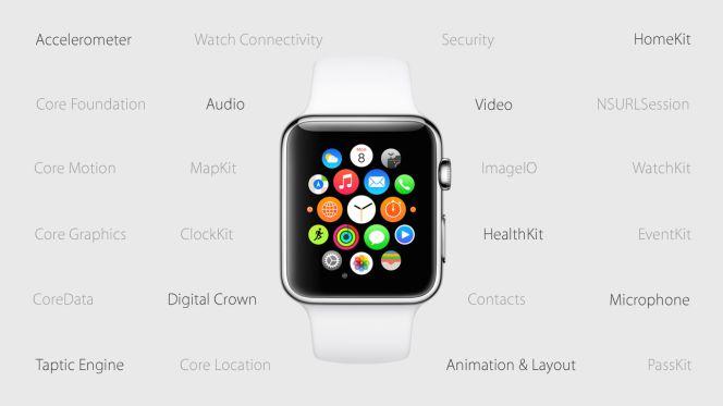 Sistema Anuncia Operativo El 2 Apple Su Para Watchos Reloj xeroBWdC