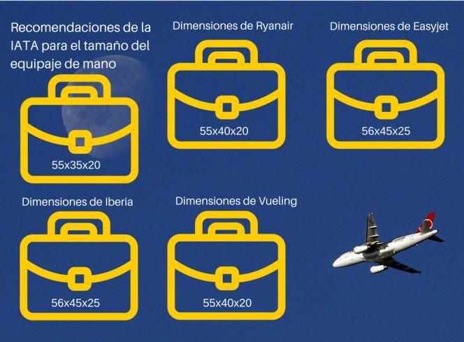 operan algunas permitidos las Comparativa aerolíneas tamaños maleta España que en de de de por jGMzLqpUSV