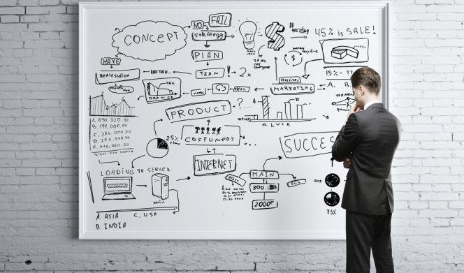 los nueve tipos de planes de negocio que puedes necesitar pyme