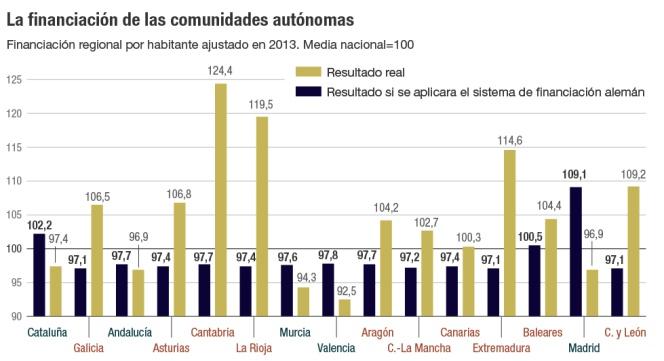 1463164627_376543_1463179736_noticia_normal.jpg