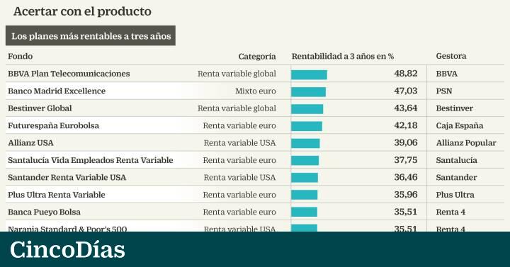 Santander ahorro 16 fondo de pensiones