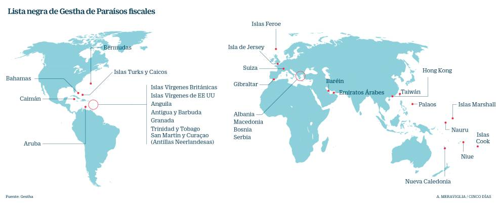 Por Qué Europa No Considera Paraíso Fiscal A Suiza O Gibraltar Compañías Cinco Días