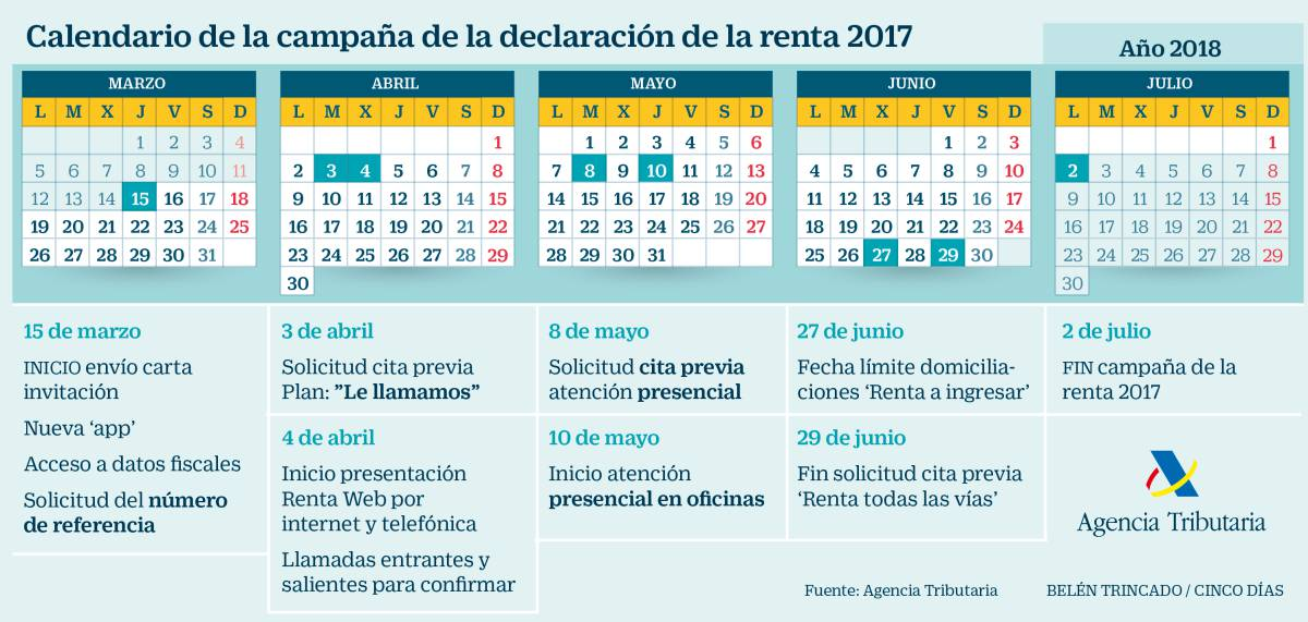 Calendario Economico Fxstreet.Calendario Divisas 2018 Calendario Economico
