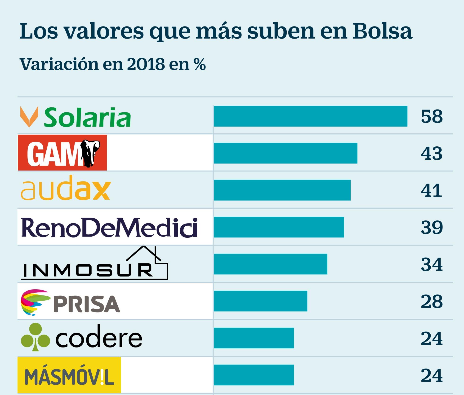 Tu primer tema - Página 38 1519243113_897647_1519418698_noticia_normal_recorte1