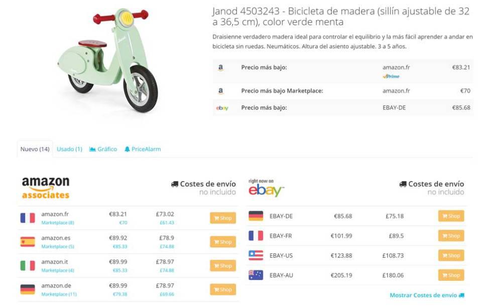 amazon extension precios