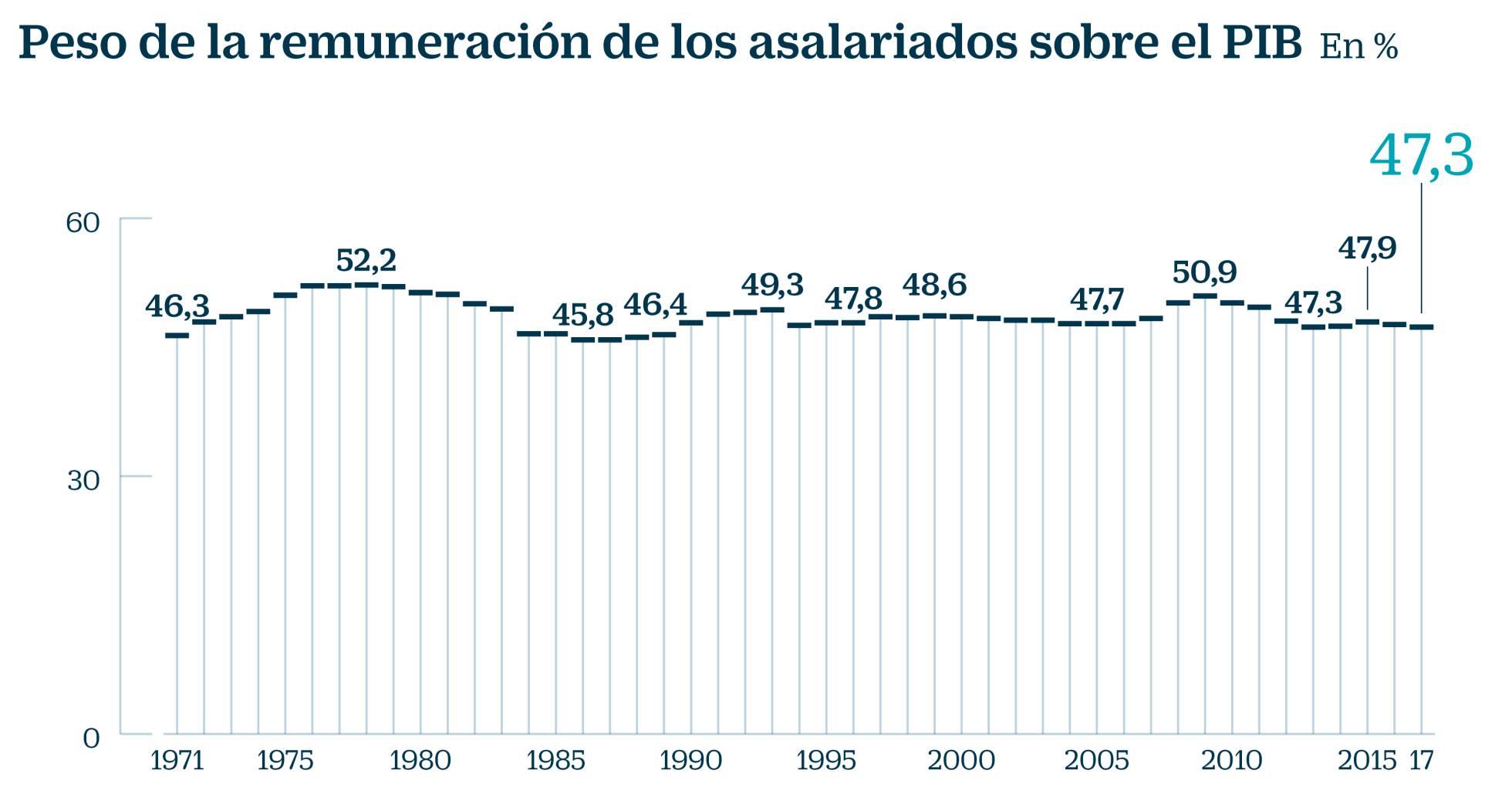 Salarios, precios y ganancias $ - Página 12 1520613690_542389_1520613805_noticia_normal_recorte1