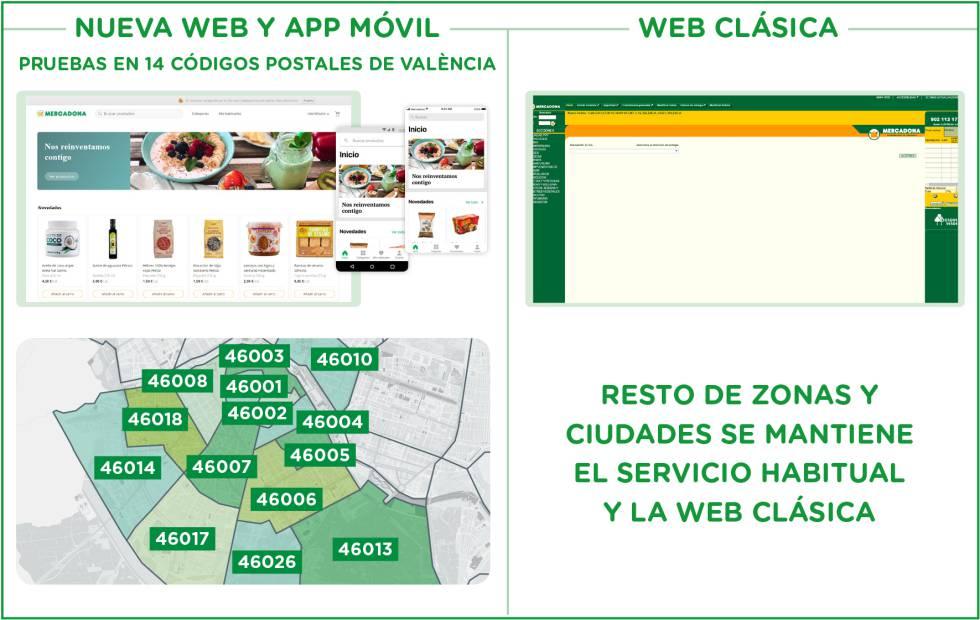 91e18af2c0 Así funciona la nueva tienda online con la que Mercadona prepara la batalla  contra Amazon