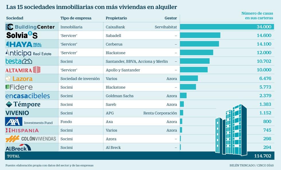 Fondos_inmobiliarios