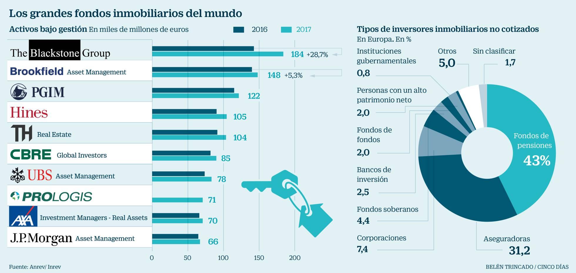 Corporacione$ transnacionales. 1528482658_229810_1528492557_noticia_normal_recorte1
