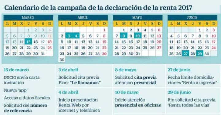 Aeat Calendario Fiscal 2020.Calendario De La Declaracion De La Renta 2017 2018