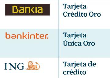 Tarjetas de crédito que cubren cualquier contratiempo en un viaje