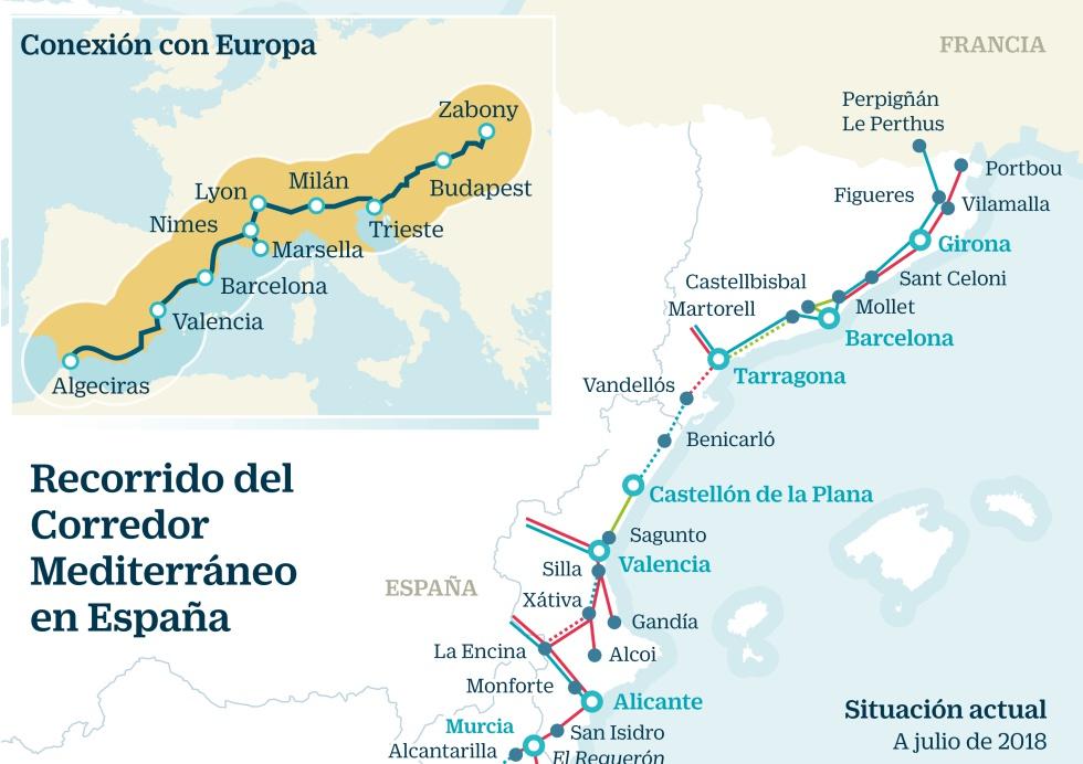 Fomento tiene 9.000 millones por ejecutar en el Corredor Mediterráneo hasta 2021