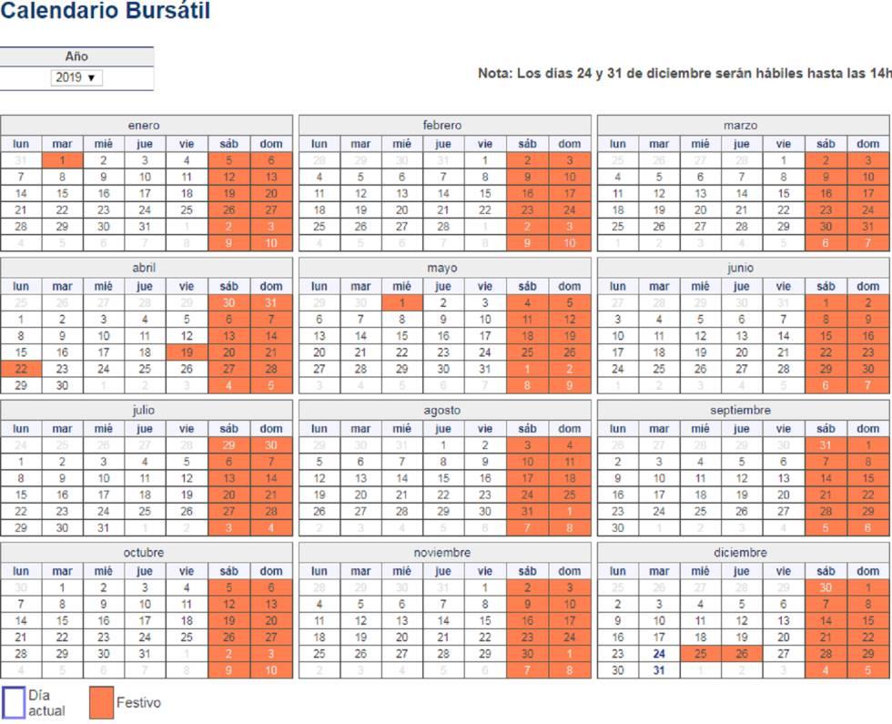 Calendario de noticias forex