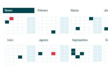 Calendario Laboral Gipuzkoa 2019.Asi Quedan Todas Las Cotizaciones De Los Autonomos Desde Enero