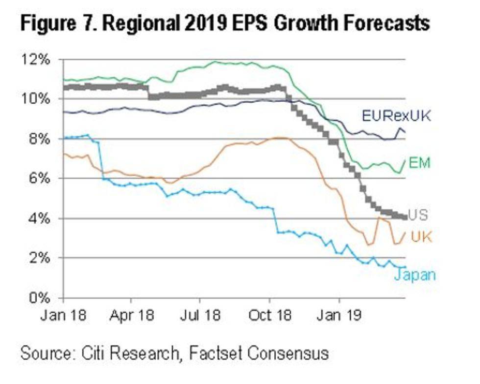 ¿Cuál es la situación actual de los mercados europeos?