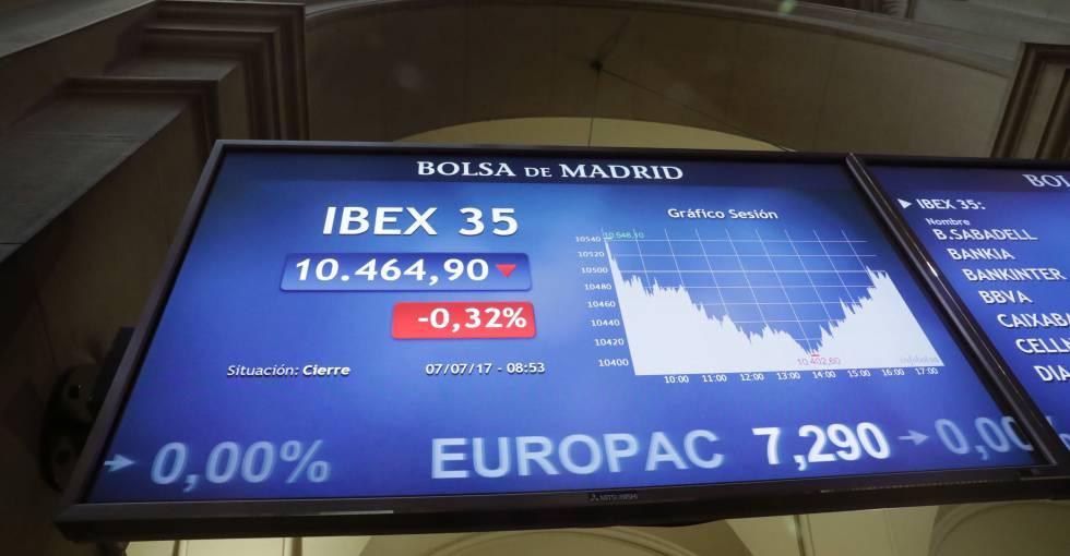 Resultado de imagen de Las empresas del Ibex 35 desvían 13.000 millones de euros de beneficios a paraísos fiscales