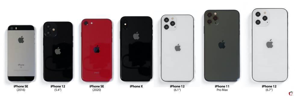 IPhone size comparison.