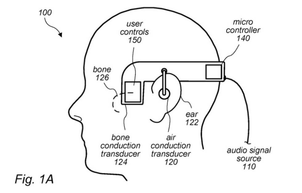 Patente de Apple para unos nuevos auriculares.