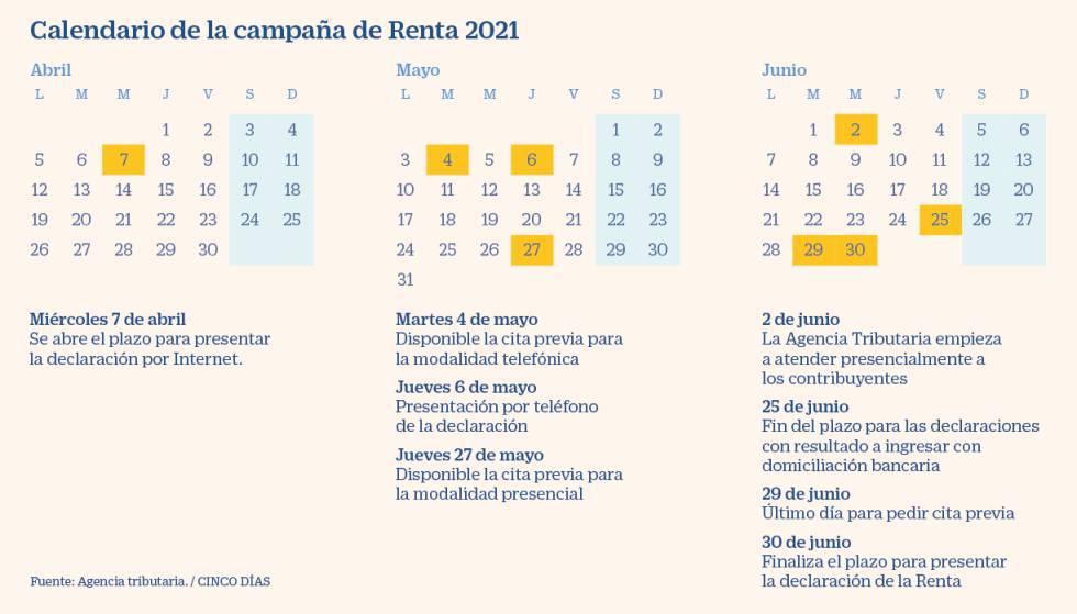 Renta ejercicio 2020