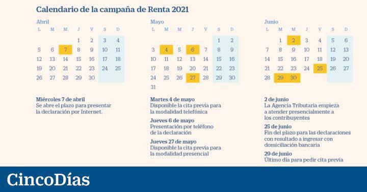 Calendario de la declaración de la Renta 2021: fechas clave para el contribuyente