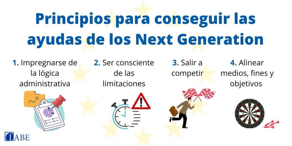 Next Generation funds: procedure and execution matter