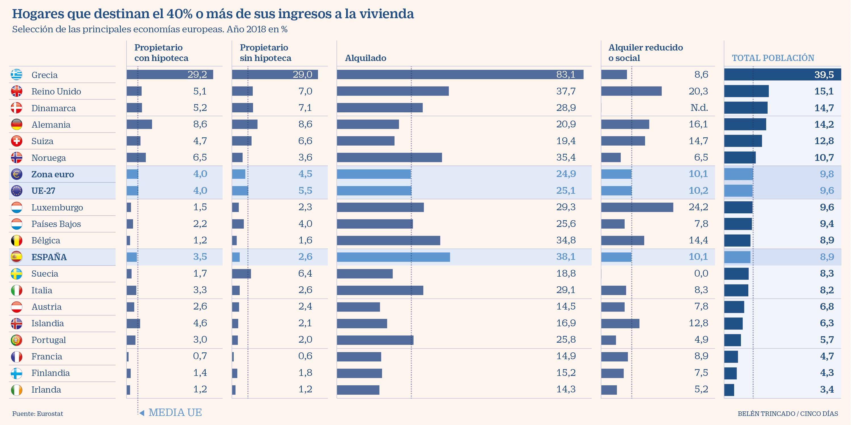 Realidades de la vivienda en el capitalismo español. Luchas contra los desahucios de viviendas. Inversiones y mercado inmobiliario - Página 27 E16910b80b5fbfab0b16a1834d04bf1f